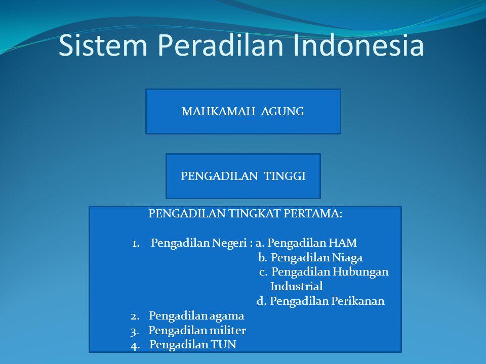Sistem Peradilan Indonesia MAHKAMAH AGUNG PENGADILAN TINGGI PENGADILAN TINGKAT PERTAMA: 1.Pengadilan Negeri : a. Pengadilan HAM b. Pengadilan Niaga c.