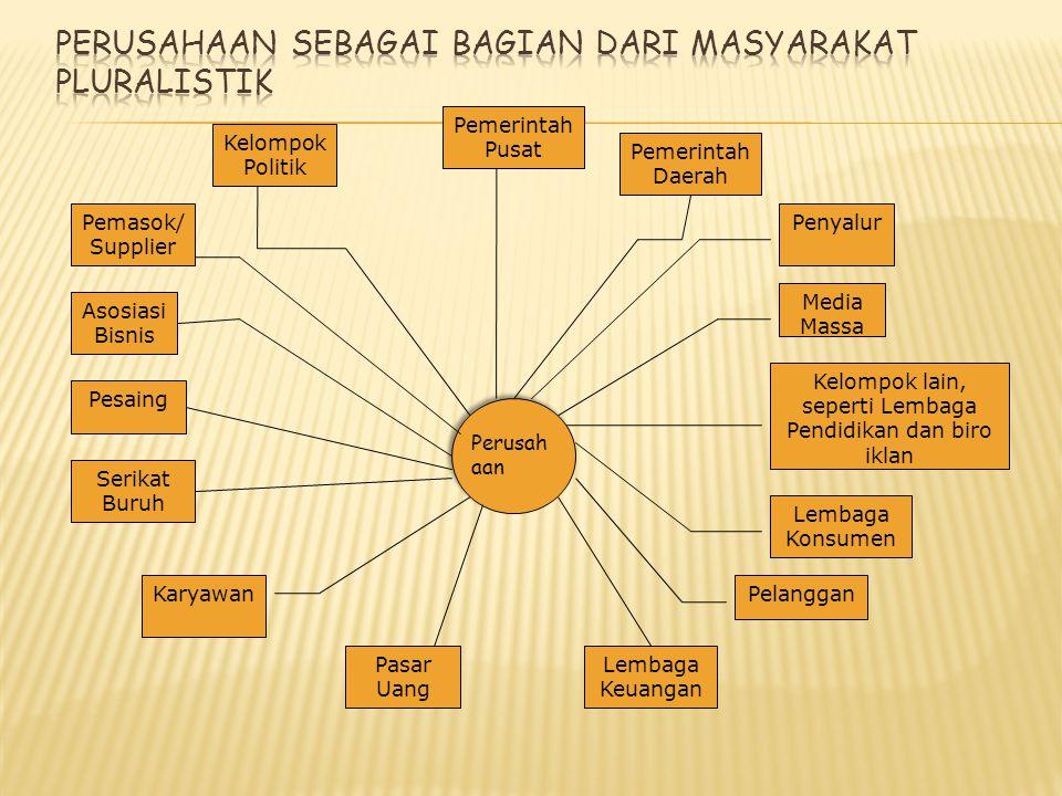 Pasar Uang Pemasok/ Supplier Asosiasi Bisnis Kelompok Politik Pemerintah Pusat Pemerintah Daerah Penyalur Media Massa Kelompok lain, seperti Lembaga P