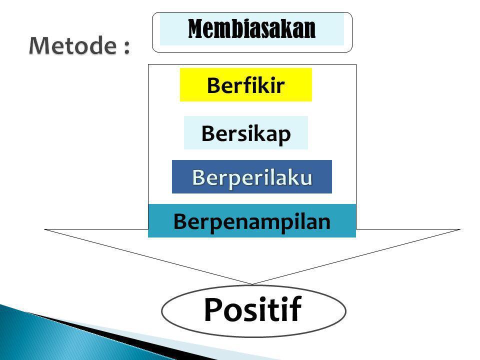 Metode : Metode : Berfikir Bersikap Berpenampilan Positif Membiasakan