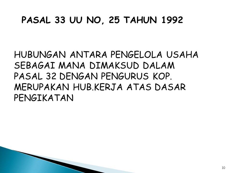 9 PASAL 31 UU NO.25 TAHUN 1992 PENGURUS BERTANGGUNGJAWAB MENGENAI SEGALA KEGIATAN PENGELOLAAN KOPERASI DAN USAHANYA KEPADA RAPAT ANGGOTA ATAU RAPAT AN