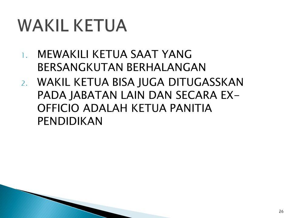  Pria/Wanita yang bersedia dipilih menjadi pengurus  Bersedia bekerja berdasarkan Landasan Konstitusi Koperasi, dan amanat sesama anggota  Bersedia