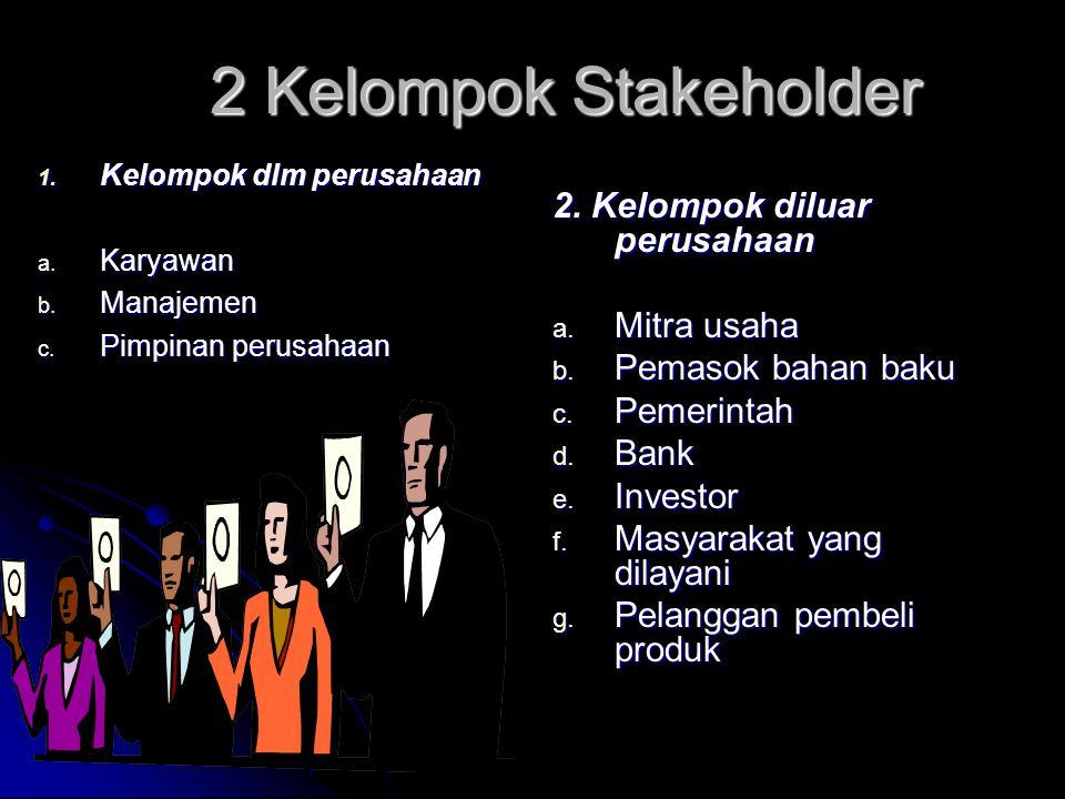 2 Kelompok Stakeholder 1. Kelompok dlm perusahaan a. Karyawan b. Manajemen c. Pimpinan perusahaan 2. Kelompok diluar perusahaan a. Mitra usaha b. Pema