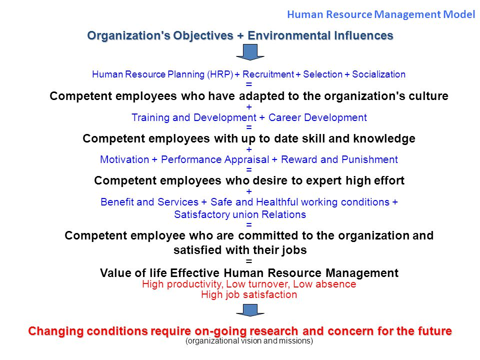 Job Analysis Methods Questionnaires Observation Interviews Employee recording Combination of methods