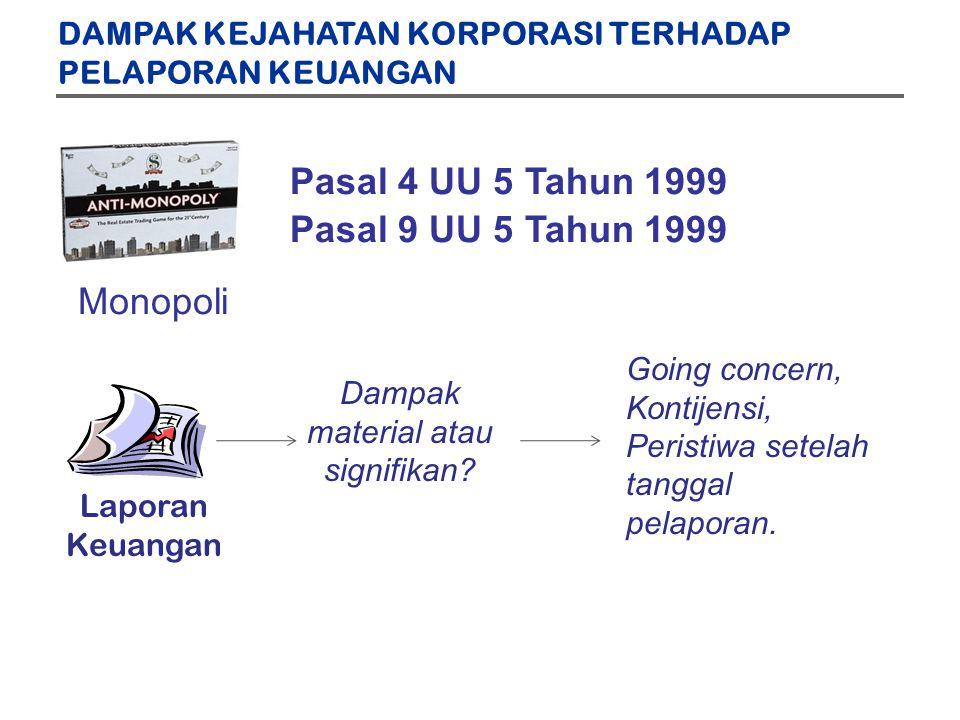 Monopoli Pasal 4 UU 5 Tahun 1999 Pasal 9 UU 5 Tahun 1999 Laporan Keuangan Dampak material atau signifikan.