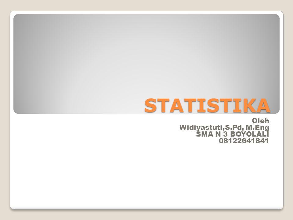 A.Rataan Hitung (mean) Rataan hitung atau mean di defenisikan sebagai jumlah semua data di bagi dg banyaknya data.