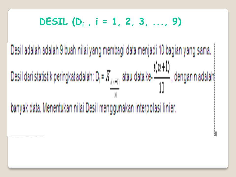DESIL (D i, i = 1, 2, 3,..., 9)