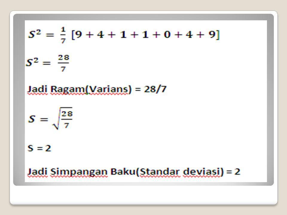 Soal Soal 1.Diketahui data tunggal: 10, 9, 8, 10, 12, 15, 6, 10 Tentukan nilai dari: a.