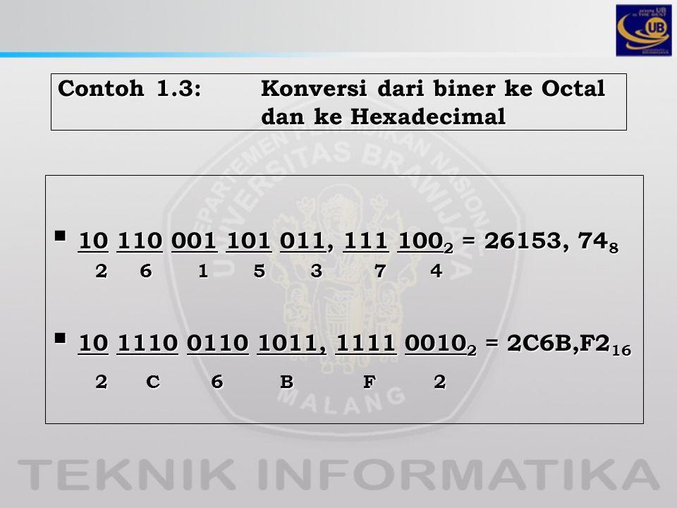 Contoh 1.3:Konversi dari biner ke Octal dan ke Hexadecimal  10 110 001 101 011, 111 100 2 = 26153, 74 8 2 6 1 5 3 7 4 2 6 1 5 3 7 4  10 1110 0110 1011, 1111 0010 2 = 2C6B,F2 16 2 C 6 B F 2 2 C 6 B F 2