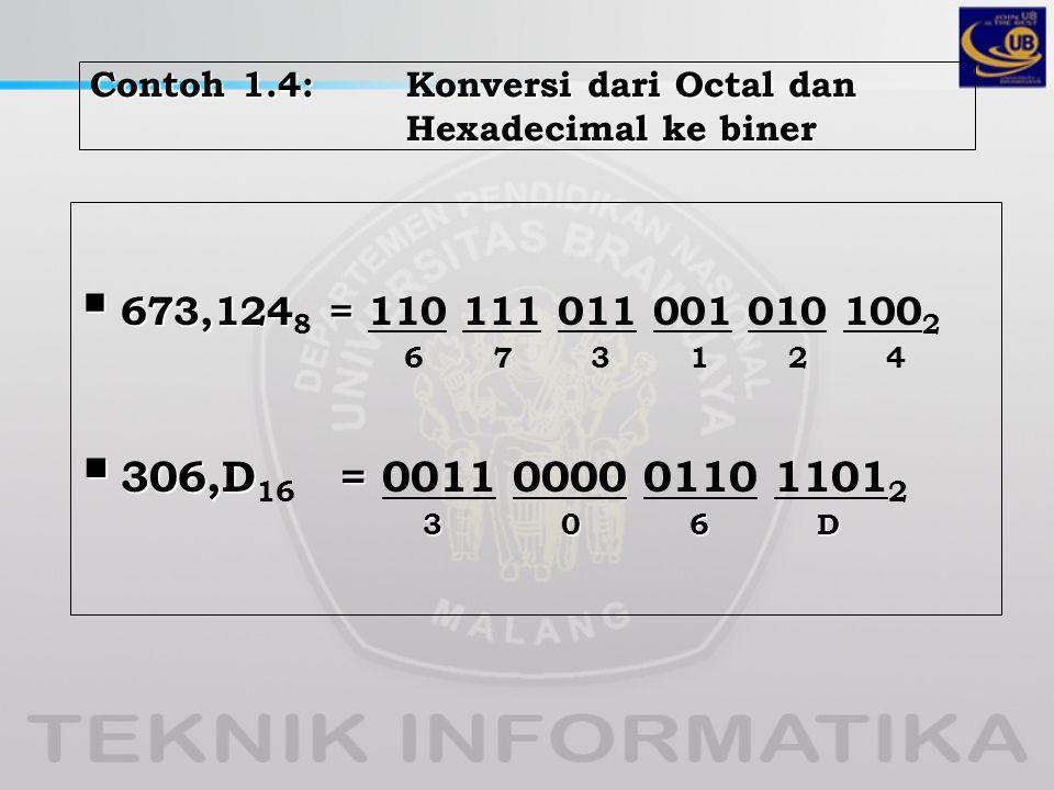 Contoh 1.4:Konversi dari Octal dan Hexadecimal ke biner  673,124 =  673,124 8 = 110 111 011 001 010 100 2 6 7 3 1 2 4  306,D =  306,D 16 = 0011 0000 0110 1101 2 3 0 6 D 3 0 6 D