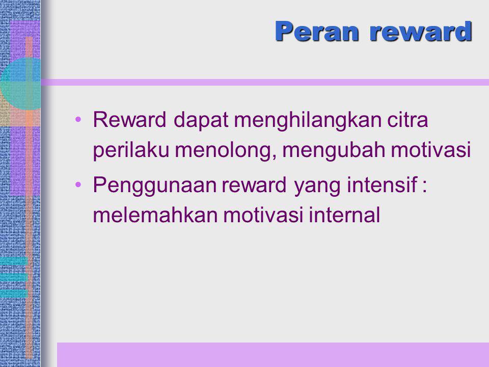 Peran reward Reward dapat menghilangkan citra perilaku menolong, mengubah motivasi Penggunaan reward yang intensif : melemahkan motivasi internal