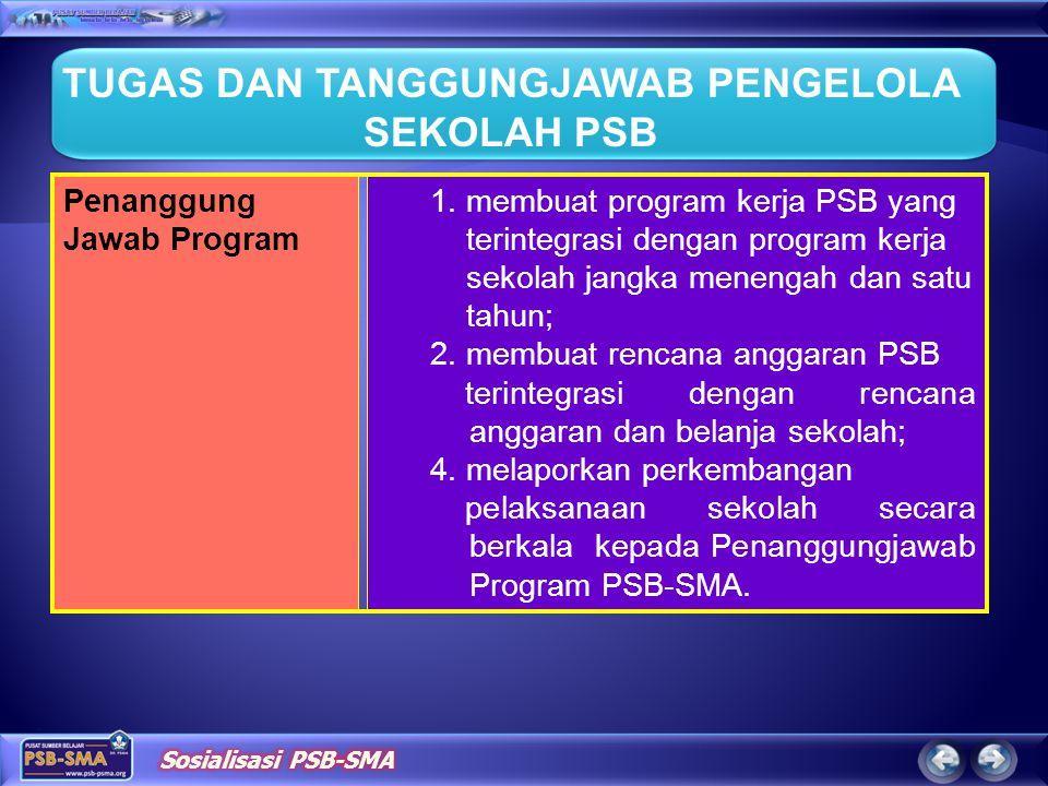 1. membuat program kerja PSB yang terintegrasi dengan program kerja sekolah jangka menengah dan satu tahun; 2. membuat rencana anggaran PSB terintegra