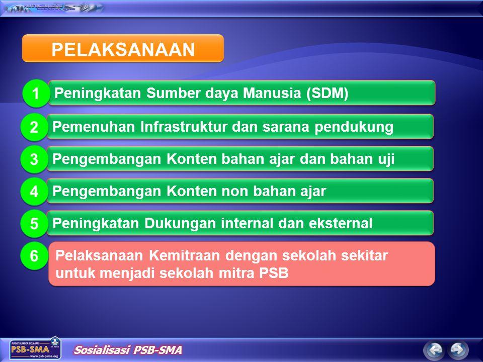 PELAKSANAAN Peningkatan Sumber daya Manusia (SDM) 1 1 Pemenuhan Infrastruktur dan sarana pendukung 2 2 Pengembangan Konten bahan ajar dan bahan uji 3