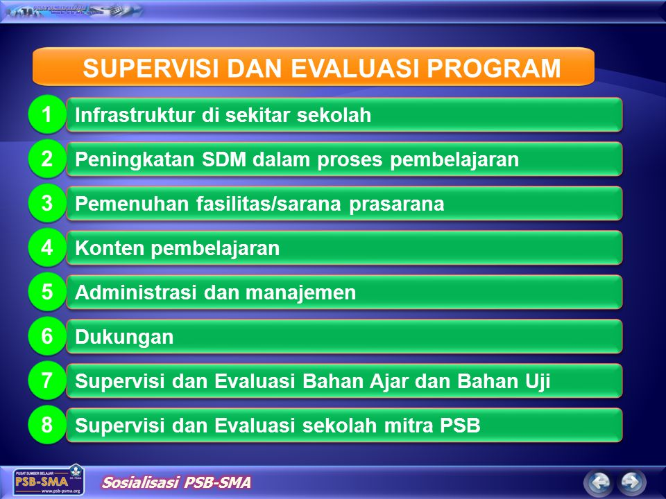 SUPERVISI DAN EVALUASI PROGRAM Infrastruktur di sekitar sekolah 1 1 Peningkatan SDM dalam proses pembelajaran 2 2 Pemenuhan fasilitas/sarana prasarana 3 3 Konten pembelajaran 4 4 Administrasi dan manajemen 5 5 Dukungan 6 6 Supervisi dan Evaluasi Bahan Ajar dan Bahan Uji 7 7 Supervisi dan Evaluasi sekolah mitra PSB 8 8
