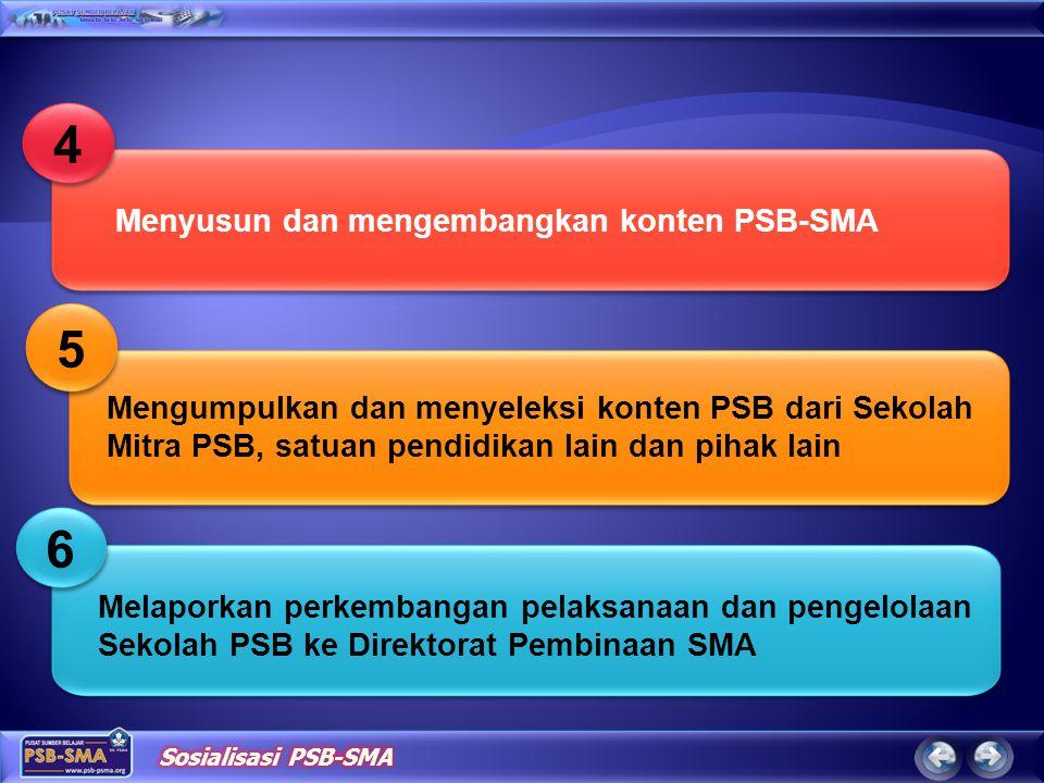5 5 Menyusun dan mengembangkan konten PSB-SMA 4 4 Melaporkan perkembangan pelaksanaan dan pengelolaan Sekolah PSB ke Direktorat Pembinaan SMA 6 6 Meng
