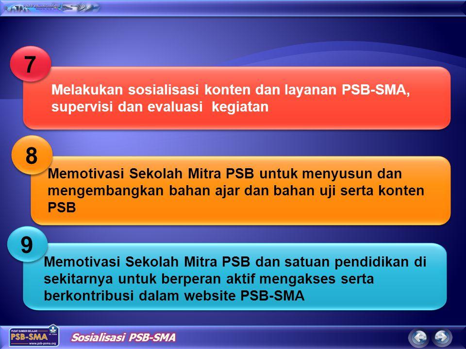 8 8 Melakukan sosialisasi konten dan layanan PSB-SMA, supervisi dan evaluasi kegiatan 7 7 Memotivasi Sekolah Mitra PSB dan satuan pendidikan di sekita