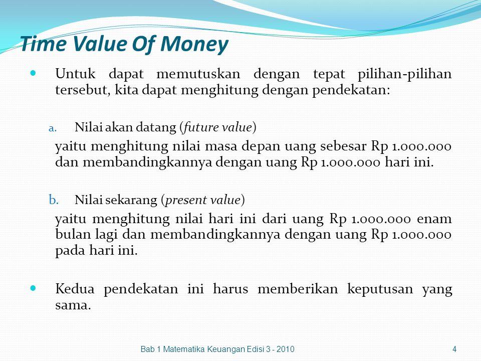 Time Value Of Money Untuk dapat memutuskan dengan tepat pilihan-pilihan tersebut, kita dapat menghitung dengan pendekatan: a. Nilai akan datang (futur