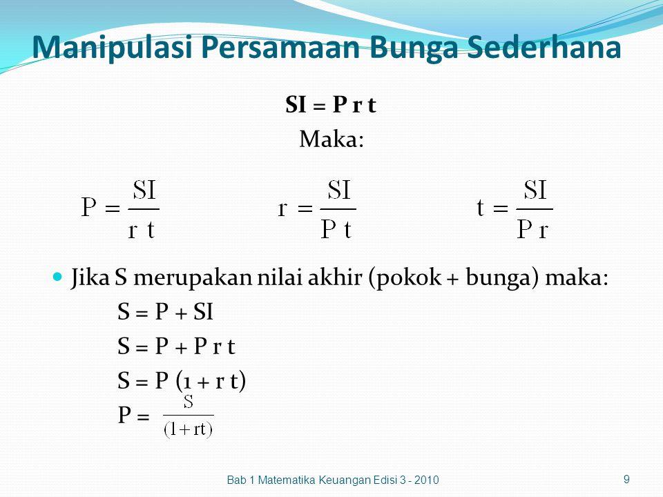 Manipulasi Persamaan Bunga Sederhana SI = P r t Maka: Jika S merupakan nilai akhir (pokok + bunga) maka: S = P + SI S = P + P r t S = P (1 + r t) P =