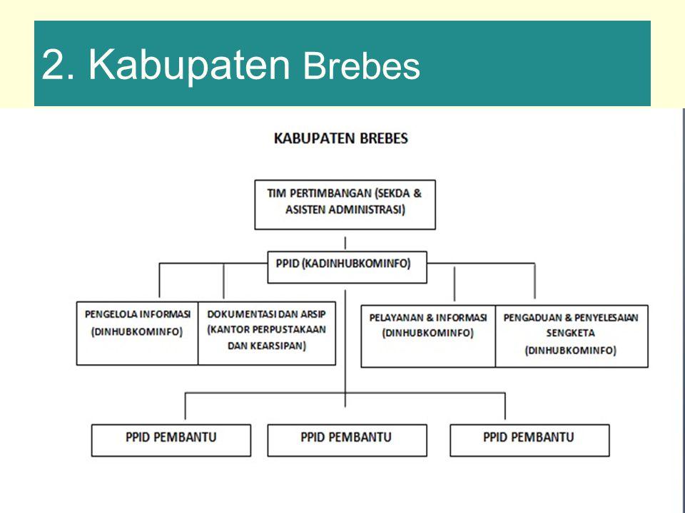 2. Kabupaten Brebes
