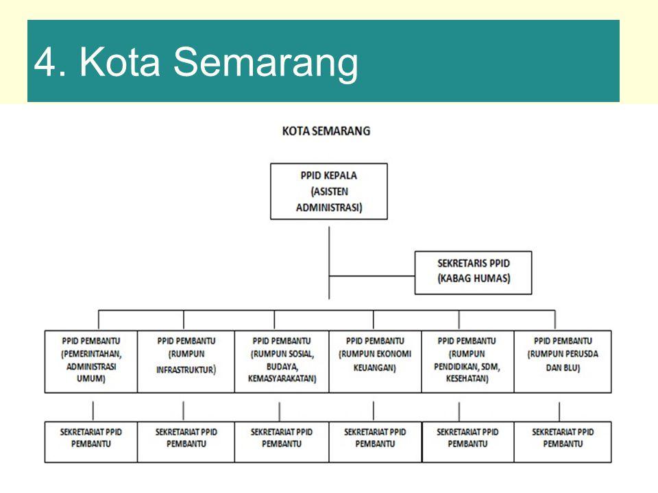 4. Kota Semarang