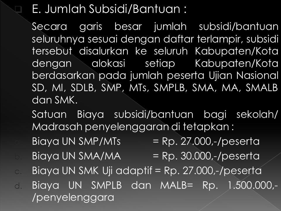  E. Jumlah Subsidi/Bantuan : Secara garis besar jumlah subsidi/bantuan seluruhnya sesuai dengan daftar terlampir, subsidi tersebut disalurkan ke selu