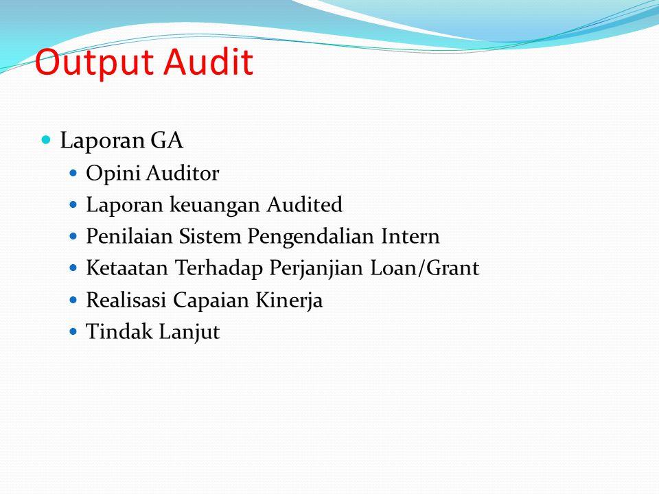 Output Audit Laporan GA Opini Auditor Laporan keuangan Audited Penilaian Sistem Pengendalian Intern Ketaatan Terhadap Perjanjian Loan/Grant Realisasi