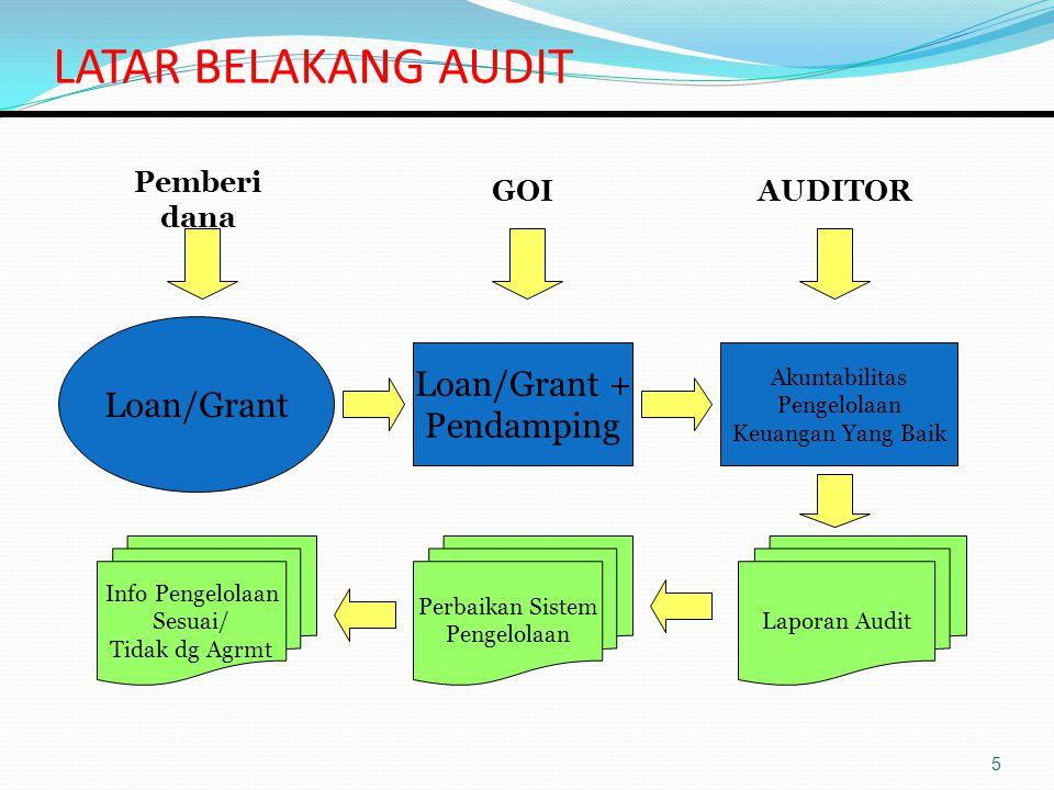 LATAR BELAKANG AUDIT 5 Pemberi dana Loan/Grant GOI Loan/Grant + Pendamping Akuntabilitas Pengelolaan Keuangan Yang Baik AUDITOR Laporan Audit Perbaika
