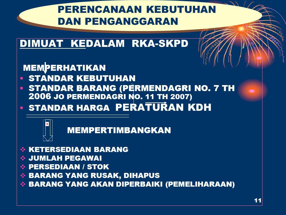 Pengguna Barang (SKPD) berwenang; Mengajukan RKBU Mengajukan permohonan penetapan status penguasaan/penggunaan BMD Melakukan pencatatan dan inventaris