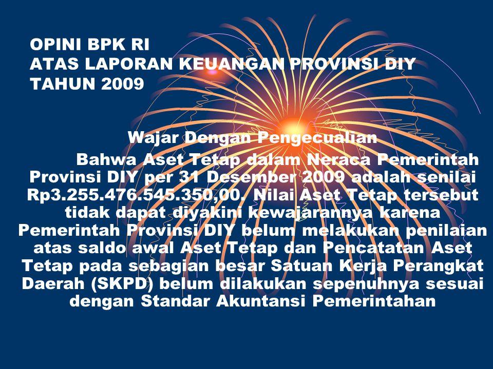 RIWAYAT OPINI LKPD Provinsi Daerah Istimewa Yogyakarta T.A. 2007 WDP T.A. 2008 WDP T.A. 2009 WDP T.A. 2010 WTP