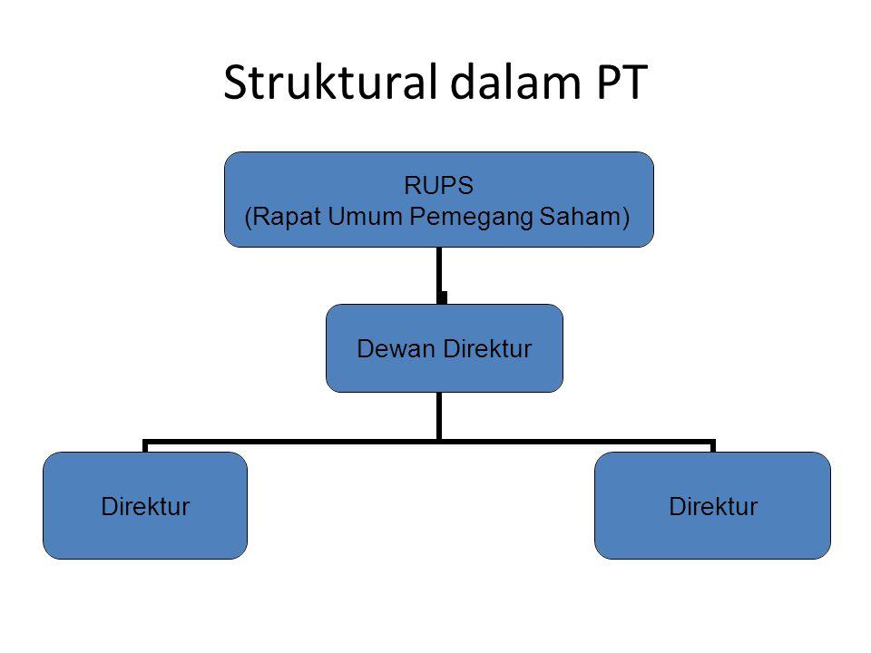 Struktural dalam PT RUPS (Rapat Umum Pemegang Saham) Dewan DirekturDirektur