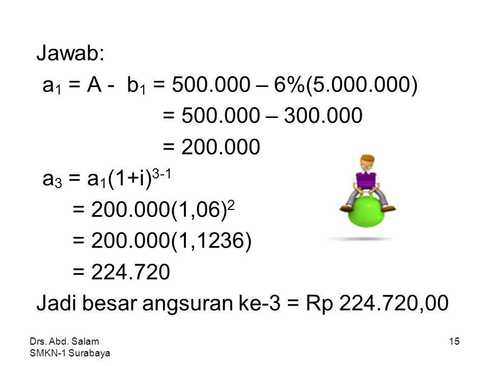 Drs. Abd. Salam SMKN-1 Surabaya 14 Contoh: Suatu pinjaman sebesar Rp 5.000.000,00 dengan bunga 6% per bulan akan dilunasi dengan anuitas bulanan sebes