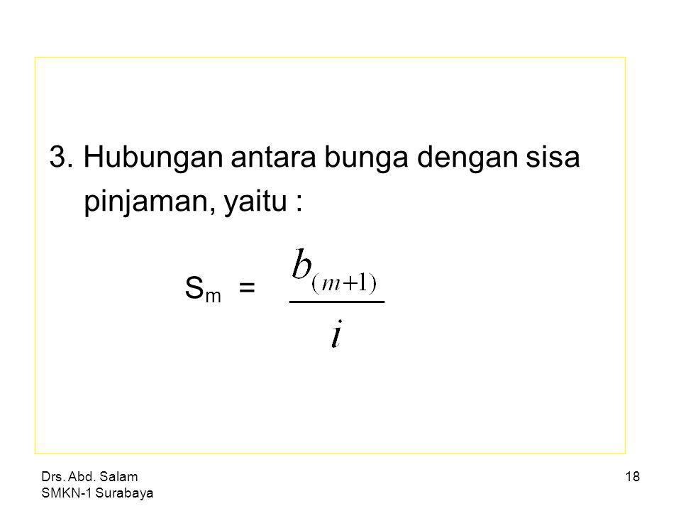 Drs. Abd. Salam SMKN-1 Surabaya 17 2. Sisa Pinjaman = jumlah semua nilai tunai yang belum dibayar, dihitung pada akhir tahun pembayaran anuitas terakh