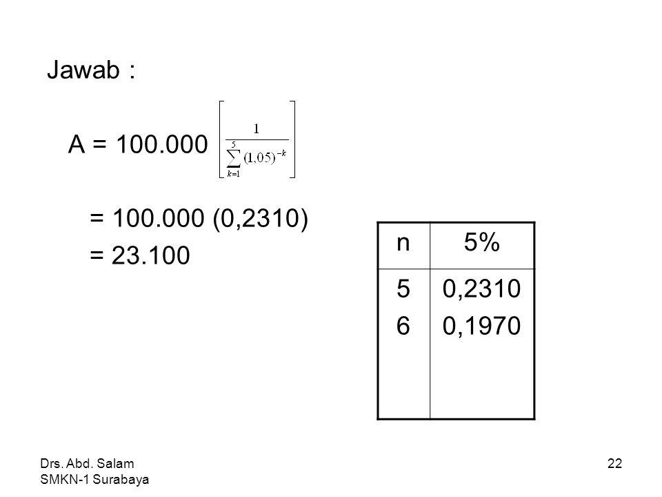 Drs. Abd. Salam SMKN-1 Surabaya 21 Latihan: 1. Suatu pinjaman dengan suku bunga 5% per bulan sebesar Rp 100.000,00 akan dilunasi dengan 5 anuitas bula