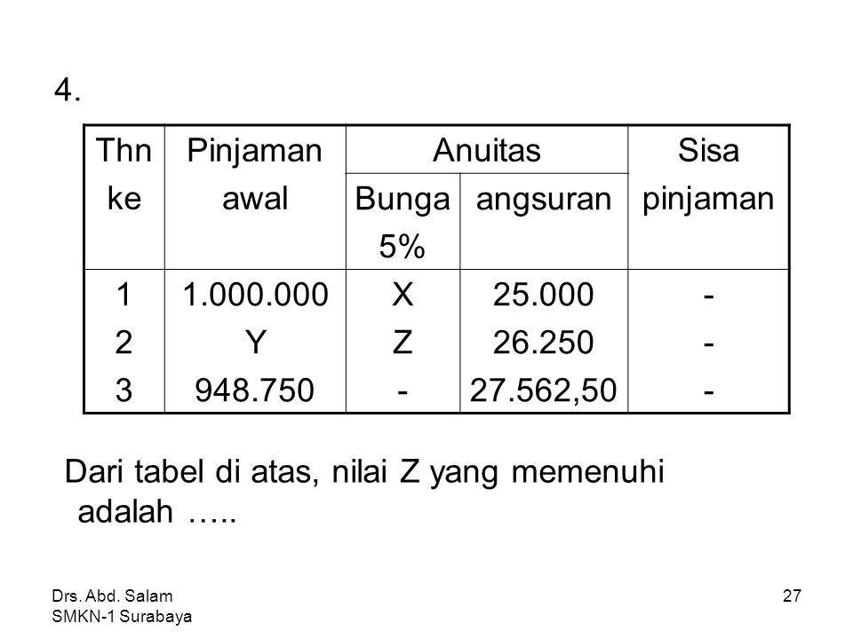 Drs. Abd. Salam SMKN-1 Surabaya 26 Jawab : Pinjaman awal periode ke-2 = 178.000 Sisa pinjaman periode ke-2 = Pinjaman awal – a 2 = 178.000 – 23.980 =
