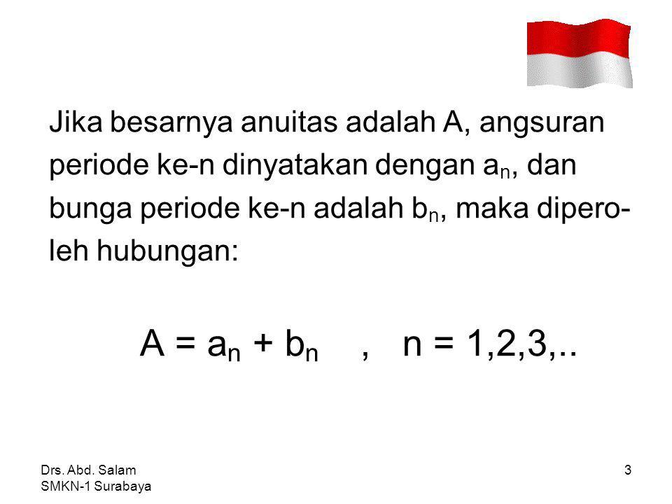 3 Jika besarnya anuitas adalah A, angsuran periode ke-n dinyatakan dengan a n, dan bunga periode ke-n adalah b n, maka dipero- leh hubungan: A = a n + b n, n = 1,2,3,..