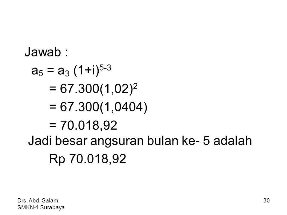 Drs. Abd. Salam SMKN-1 Surabaya 29 5. Pada pelunasan pinjaman dengan anuitas, diketahui suku bunganya 2% sebulan. Jika angsuran bulan ke-3 Rp 67.300,0