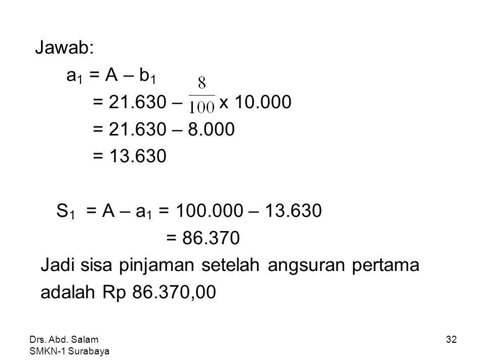Drs. Abd. Salam SMKN-1 Surabaya 31 6. Pinjaman sebesar Rp 100.000,00 akan dilunasi dengan anuitas tahunan sebesar Rp 21.630,00 berdasarkan suku bunga