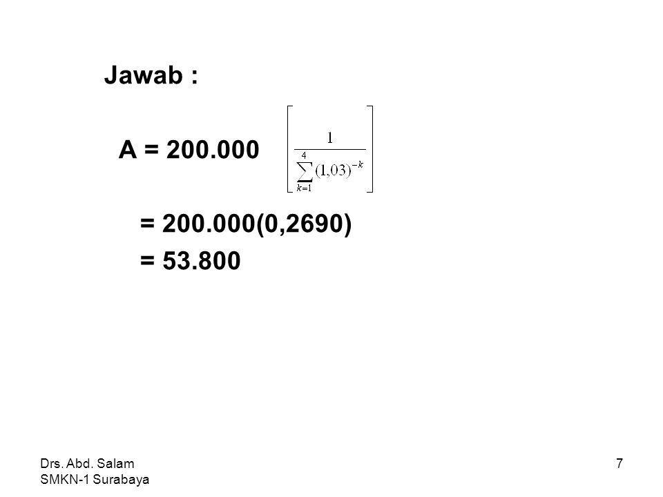 Drs. Abd. Salam SMKN-1 Surabaya 6 * Membuat tabel rencana pelunasan Contoh1: Pinjaman sebesar Rp 200.000,00 akan dilu- nasi dengan 4 anuitas bulanan.