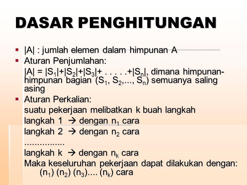 DASAR PENGHITUNGAN  |A| : jumlah elemen dalam himpunan A  Aturan Penjumlahan: |A| = |S 1 |+|S 2 |+|S 3 |+.....+|S n |, dimana himpunan- himpunan bag