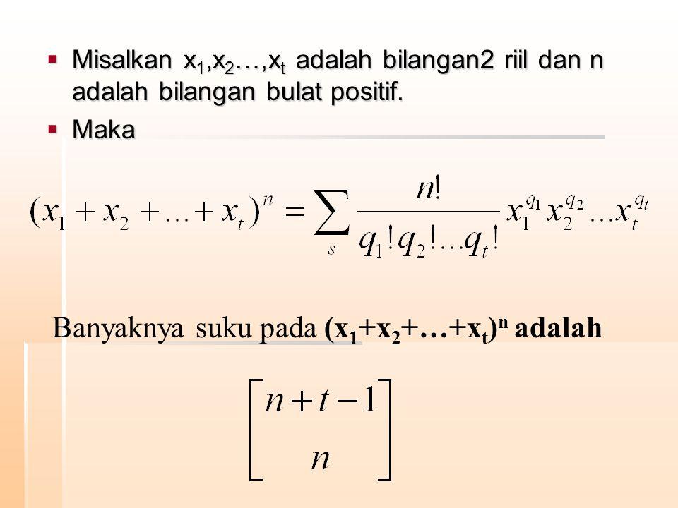  Misalkan x 1,x 2 …,x t adalah bilangan2 riil dan n adalah bilangan bulat positif.  Maka Banyaknya suku pada (x 1 +x 2 +…+x t ) n adalah