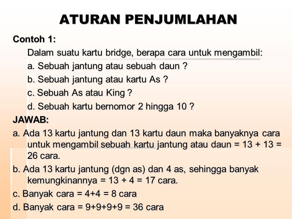 ATURAN PENJUMLAHAN Contoh 1: Dalam suatu kartu bridge, berapa cara untuk mengambil: a. Sebuah jantung atau sebuah daun ? b. Sebuah jantung atau kartu