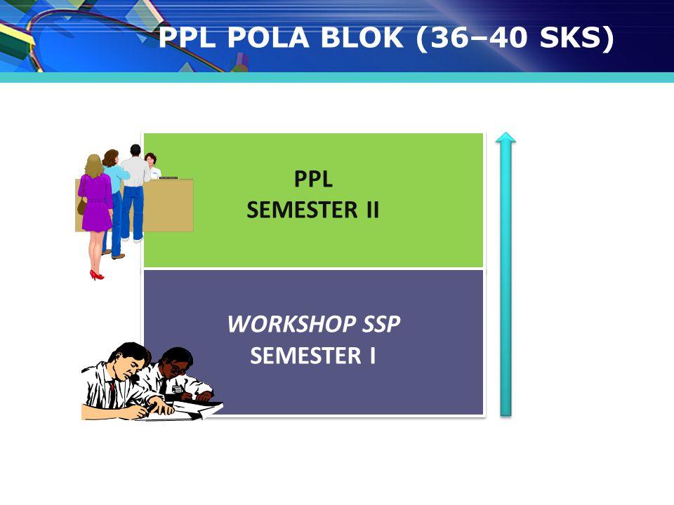 PPL SEMESTER II PPL SEMESTER II WORKSHOP SSP SEMESTER I WORKSHOP SSP SEMESTER I PPL POLA BLOK (36–40 SKS)