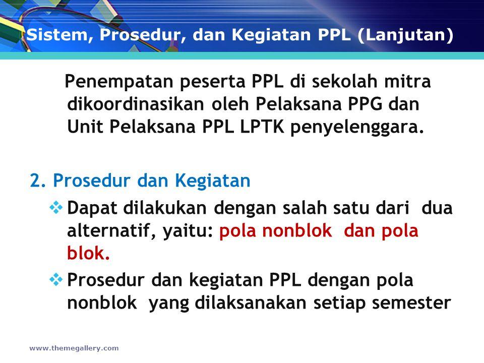 PPL RPP 4 PPL RPP 4 PPL RPP 2 PPL RPP 2 PPL RPP 3 PPL RPP 3 PPL RPP 1 PPL RPP 1......n WS RPP 4 WS RPP 2 WS RPP 3 WS RPP 1.....n Kampus Sekolah PPL POLA NONBLOK