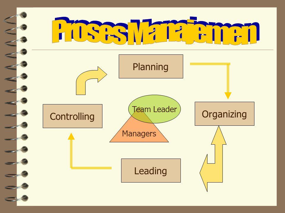 Misconceptions About Planning: Perencanaan dapat menciptakan kekakuan/mengurangi fleksibilitas Perencanaan dapat mengeliminasi perubahan Bukti ketidakakuratan perencanaan adalah terbuangnya waktu manajer.