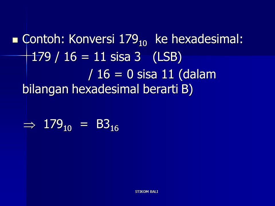 STIKOM BALI Contoh: Konversi 179 10 ke hexadesimal: Contoh: Konversi 179 10 ke hexadesimal: 179 / 16 = 11 sisa 3 (LSB) 179 / 16 = 11 sisa 3 (LSB) / 16