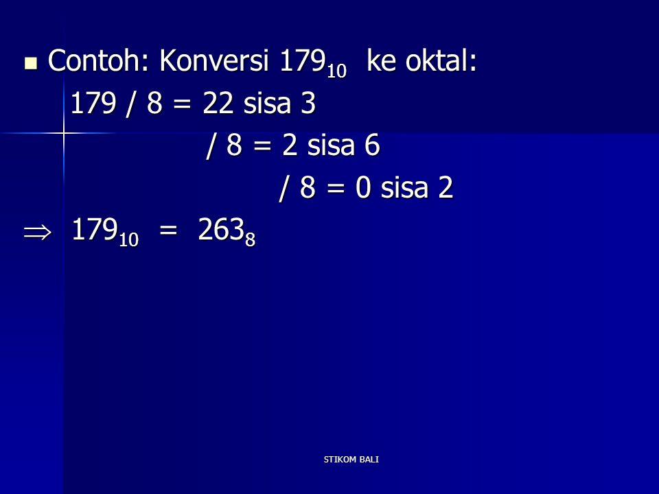 STIKOM BALI Contoh: Konversi 179 10 ke oktal: Contoh: Konversi 179 10 ke oktal: 179 / 8 = 22 sisa 3 179 / 8 = 22 sisa 3 / 8 = 2 sisa 6 / 8 = 2 sisa 6