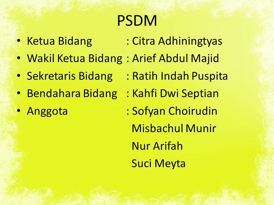 PSDM Ketua Bidang : Citra Adhiningtyas Wakil Ketua Bidang: Arief Abdul Majid Sekretaris Bidang: Ratih Indah Puspita Bendahara Bidang: Kahfi Dwi Septia