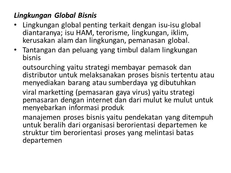 Lingkungan Global Bisnis Lingkungan global penting terkait dengan isu-isu global diantaranya; isu HAM, terorisme, lingkungan, iklim, kerusakan alam dan lingkungan, pemanasan global.