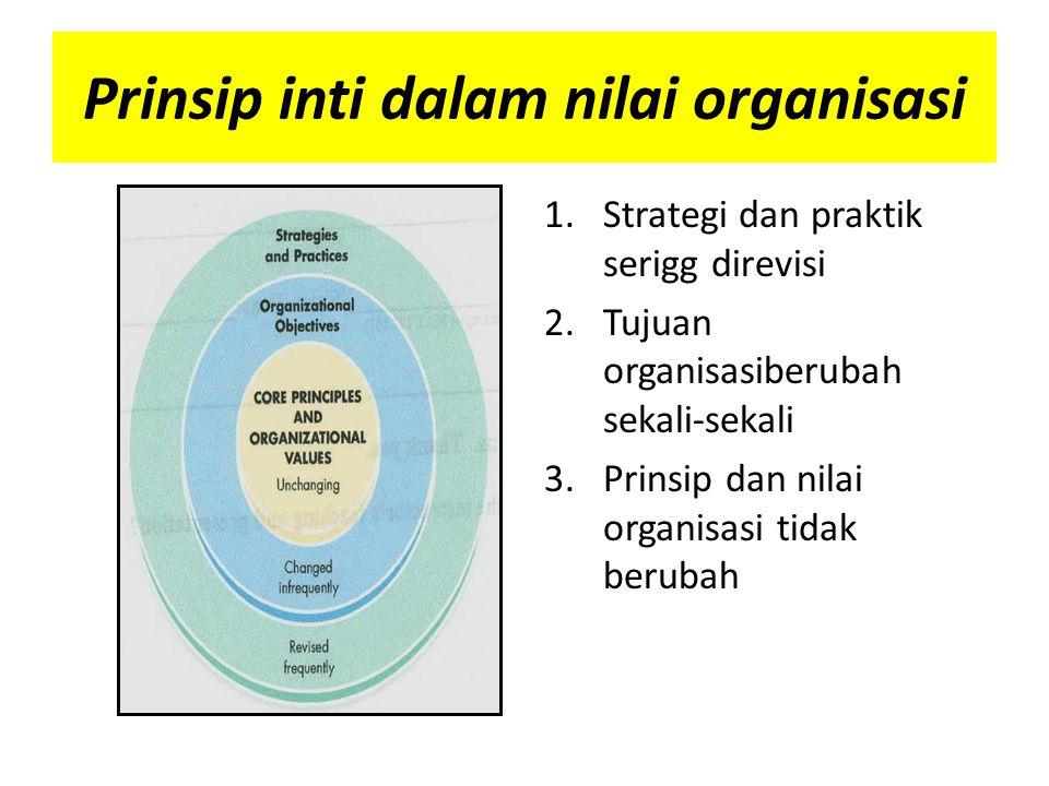 Prinsip inti dalam nilai organisasi 1.Strategi dan praktik serigg direvisi 2.Tujuan organisasiberubah sekali-sekali 3.Prinsip dan nilai organisasi tidak berubah