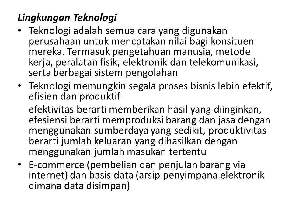 Lingkungan Teknologi Teknologi adalah semua cara yang digunakan perusahaan untuk mencptakan nilai bagi konsituen mereka. Termasuk pengetahuan manusia,