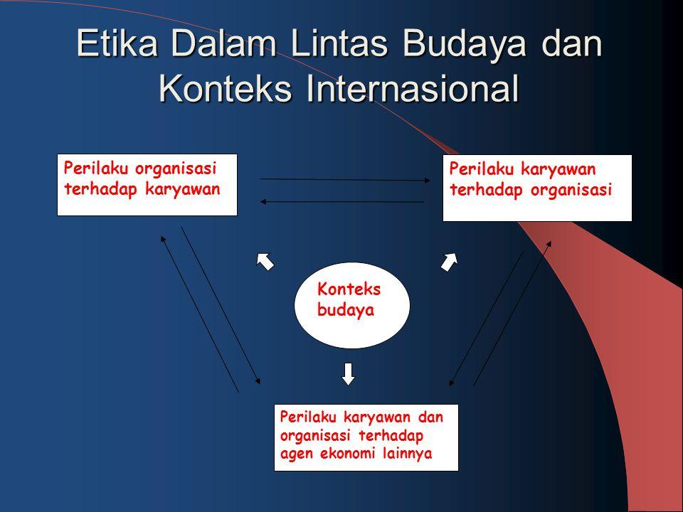 Etika Dalam Lintas Budaya dan Konteks Internasional Perilaku karyawan terhadap organisasi Perilaku organisasi terhadap karyawan Perilaku karyawan dan